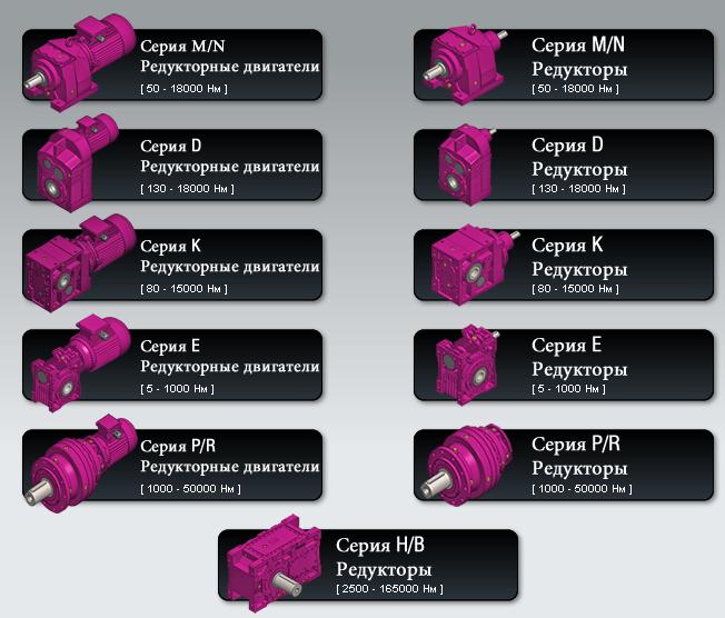 Программа подбора мотор-редуктора