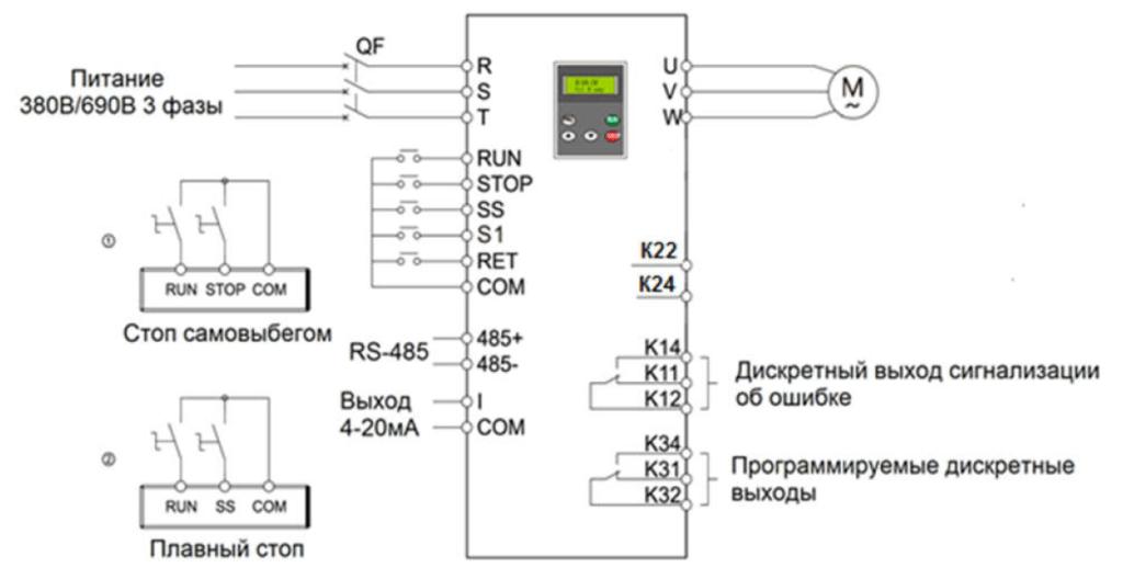 Устройство плавного пуска 45кВт SSA-045-3Y