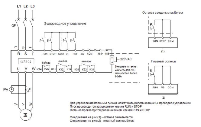 Устройство плавного пуска 110кВт SSA-110-3Y